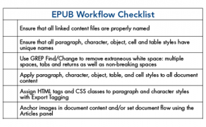 EPUB Workflow Checklist