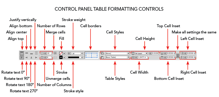 table_formatting_controls